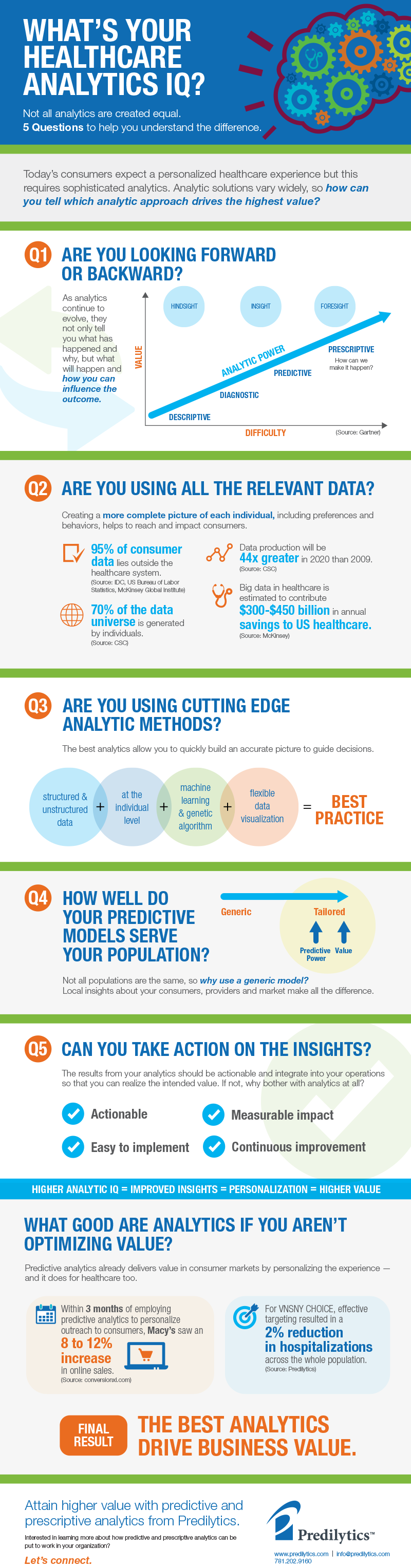 Not_All_Analytics_Are_Created_Equal_Infographic